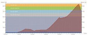004 Tulungagung-Batu 24-09-2014