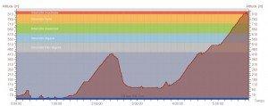 005 Kupang-Soe 16-10-2014